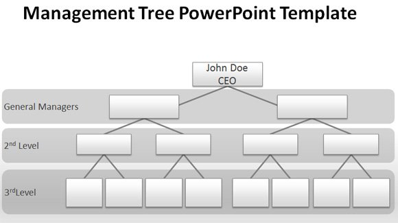 Blank Org Chart for PowerPoint Presentations - free charts templates