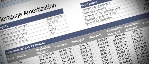 Mortgage Loan Amortization with an Excel Template - mortgage payment calculator template
