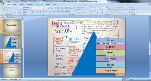 personal goals statement examples