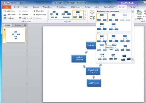 How To Make A Flowchart in PowerPoint - flow chart word template
