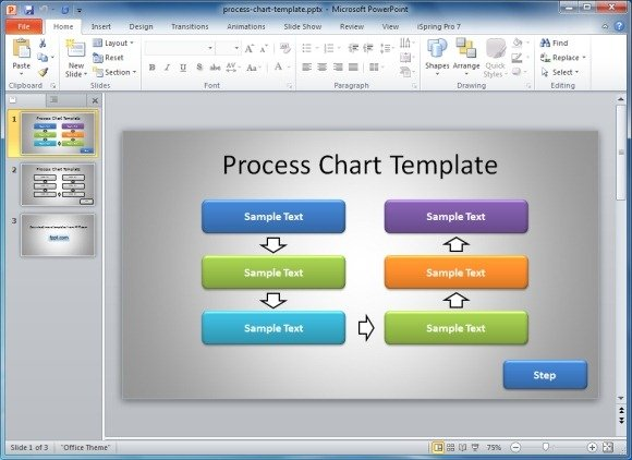 How To Make A Flowchart in PowerPoint - flowchart template