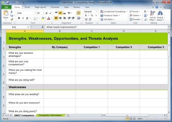 How To Create A SWOT Analysis - data analysis template