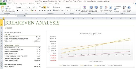 break even analysis template excel free