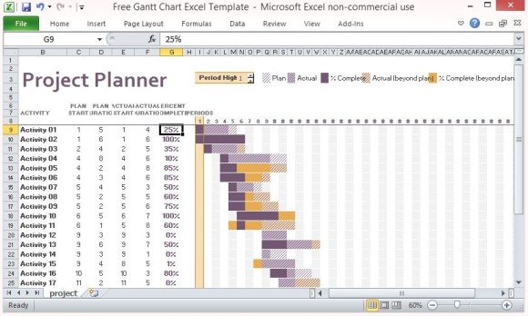 Free Gantt Chart Excel Template - free charts templates