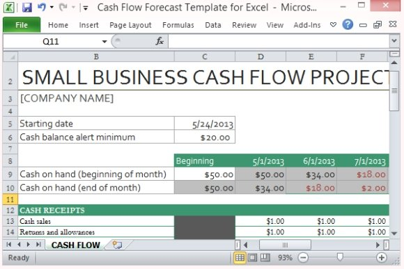 business projection excel