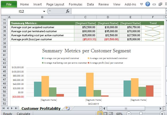 How To Easily Perform A Customer Profitability Analysis in Excel - marketing calculator template