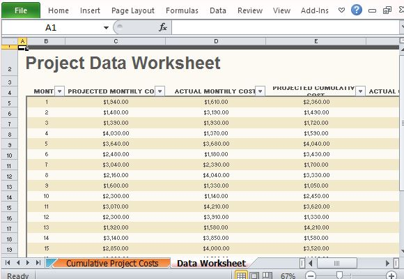 Free Project Budget Template For Excel 2013 - sample construction budget