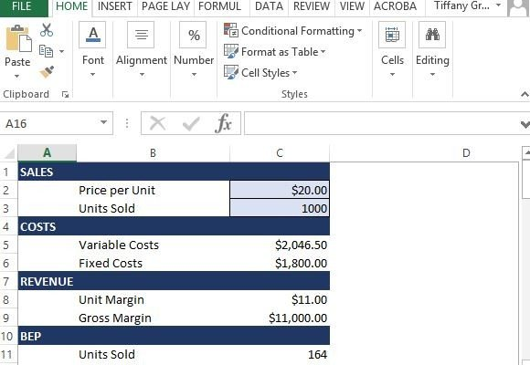 Break Even Analysis Managerial Uses Of Breakeven Analysis Business - Sample Breakeven Analysis