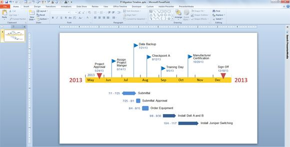 Timeline PowerPoint Templates - Free PPT Templates - powerpoint timeline