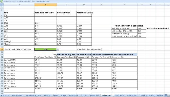 Warren Buffett Method of Stock Valuation Download free spreadsheet