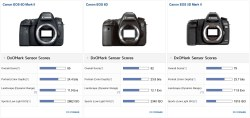 Small Of Canon 6d Vs 5d Mark Ii