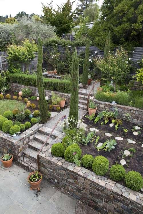 Medium Of Garden Ideas For Backyard