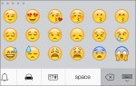 IPhone Smiley Faces Symbols Meaning