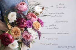 Examplary Burgundy Moody Fall Wedding Fall Wedding Rose Moxie Inspo Flower Moxie Fall Wedding Bouquets S Fall Wedding Flower Bouquets