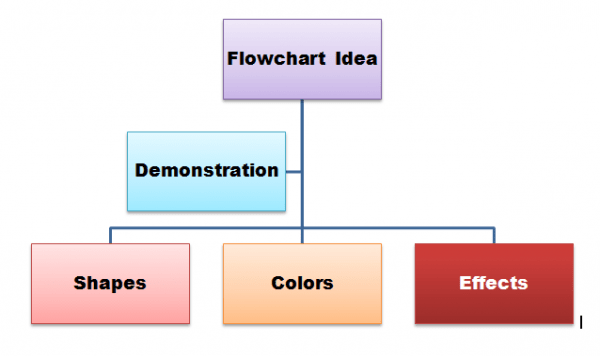 Flowchart Template For Word – Flowchart Templates for Word