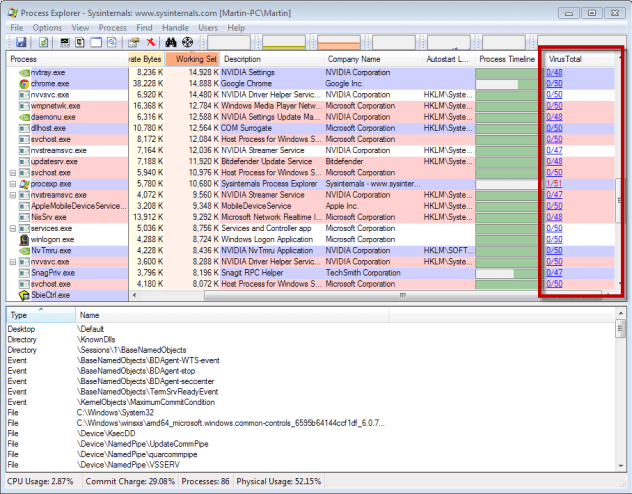 process explorer virustotal