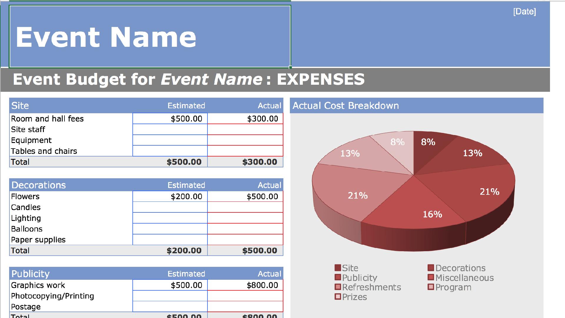 budget graph template