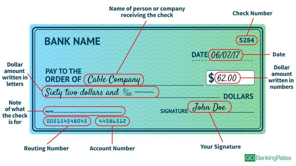 How to Write a Check GOBankingRates - how to write a