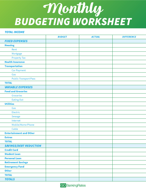 Create Your Perfect Budget With This Worksheet GOBankingRates