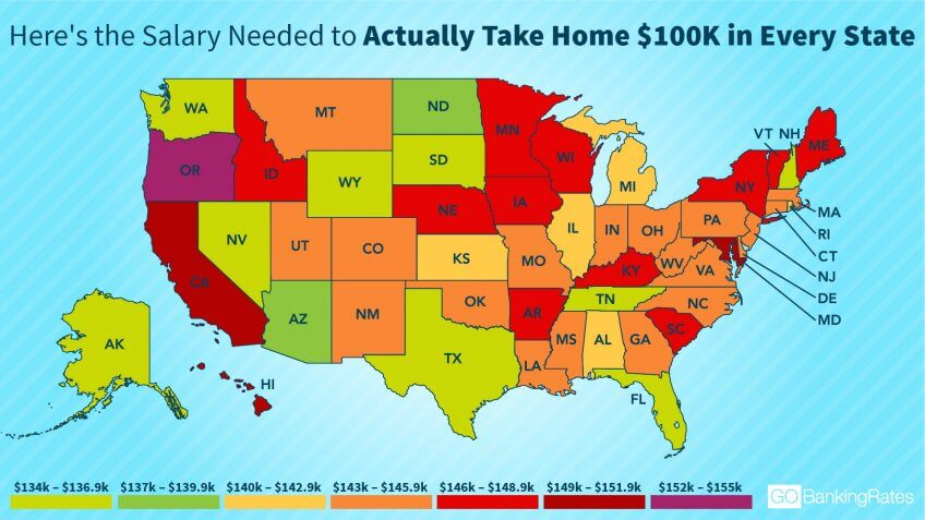 Here\u0027s the Salary Needed to Actually Take Home $100K in Every State