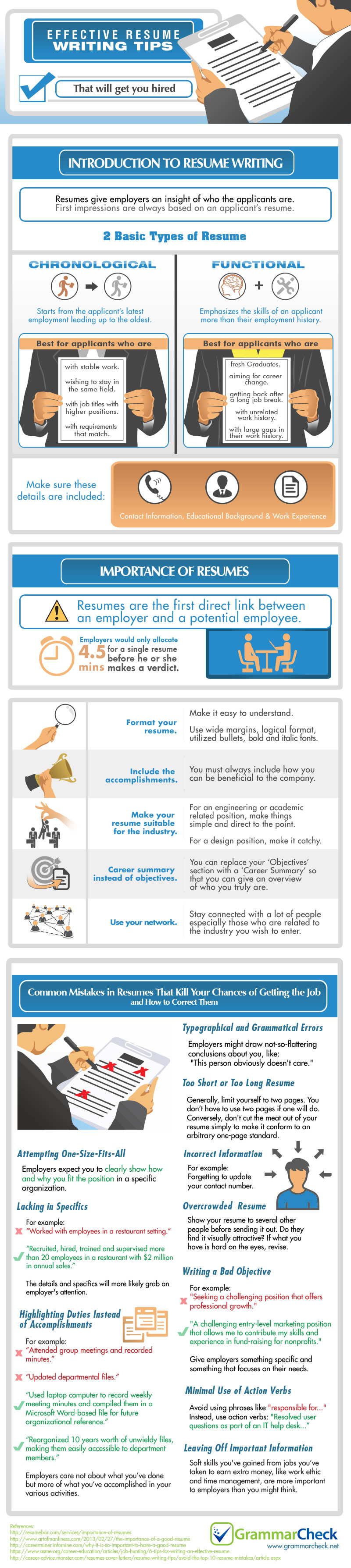 Writing Guide Effective Resume Writing Tips Infographic