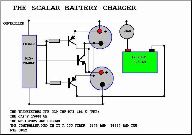 John Bedini\u0027s Scalar Wave Battery Charger - The Green Optimistic