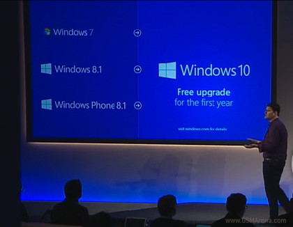 Windows 10 not free any more