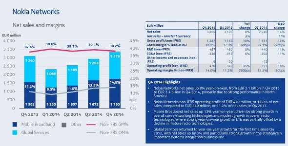 Nokia Annual report shows steady rise and strong Q4 2014 - GSMArena