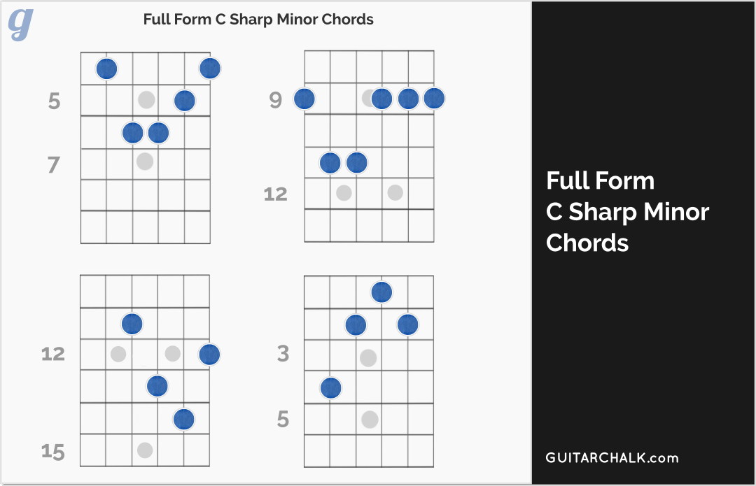 c sharp chord diagram