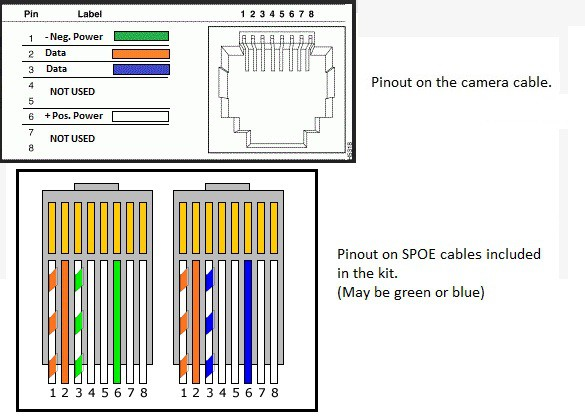 Instructions Exploring China Made NVRs DVRs  Cameras Hackadayio