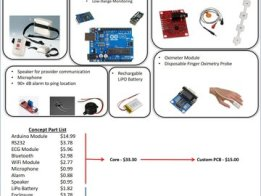 Scalable Disaster Patient Monitoring System