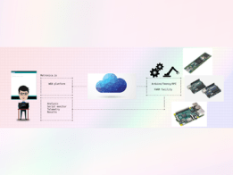 Metronica.io - your Arduino+Teensy+RasperryPI farm