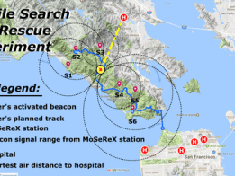 Mobile Search and Rescue Experiments (MoSAReX)