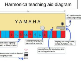Classroom music teaching aid