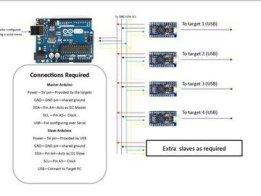 Arduino K(V)M Switch