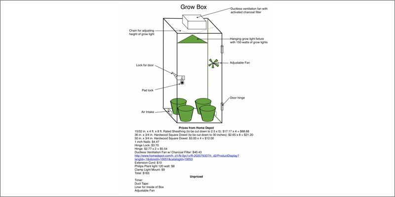 grow indoor vent diagram