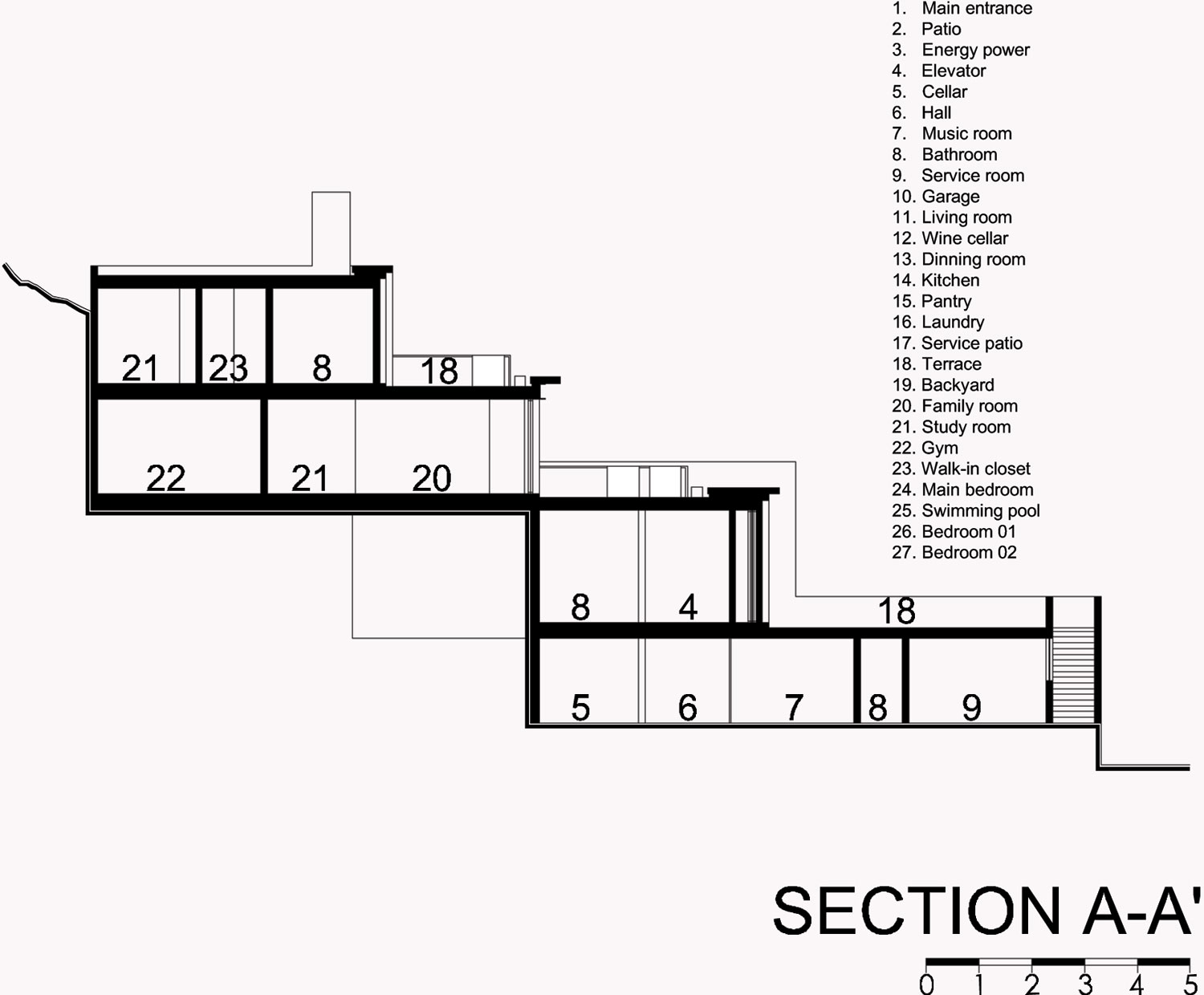 multi level mountain house mexico house floor plans roanoke bedroom ranch house plans