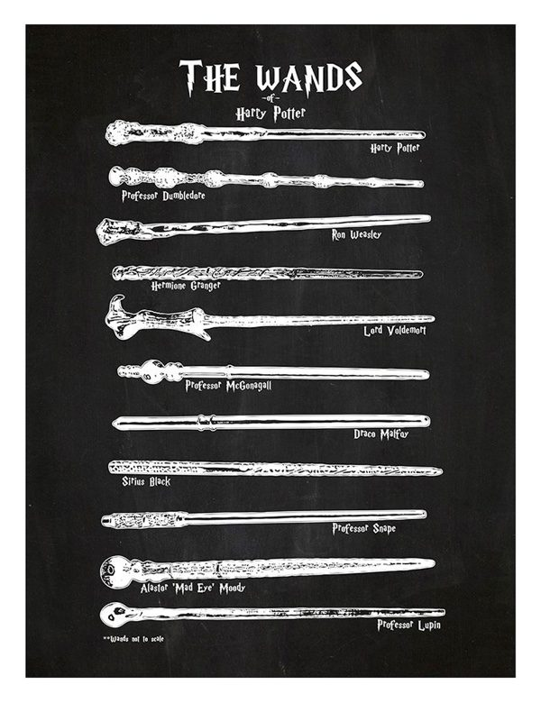 Wand Poster 40+ Harry Potter Decor Accessories To Make Your Home Feel
