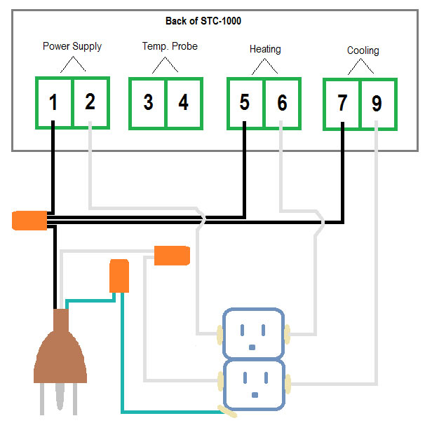 How to Build a Temperature Controller American Homebrewers Association