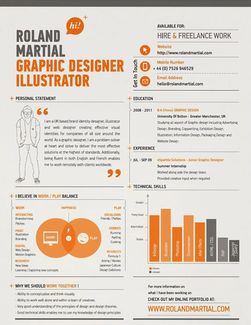 cv personal statement graphic designer