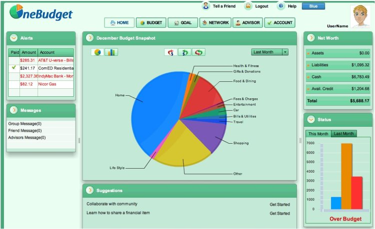 Free Online Personal Finance Software OneBudget