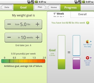 5 Free Weight Loss Apps for Android
