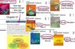 NCERT Books PDF Free Download