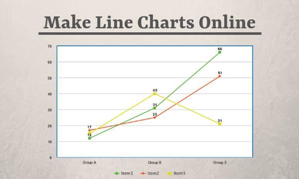 10 Online Line Chart Maker Websites Free