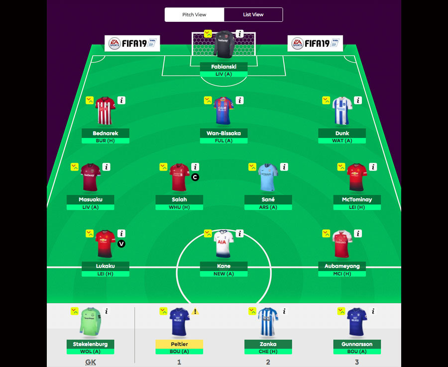 Fantasy Football Tips 12 Premier League squad templates to copy