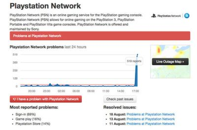 PSN down - PS4 server issues as PlayStation Network not working for hundreds | Gaming ...