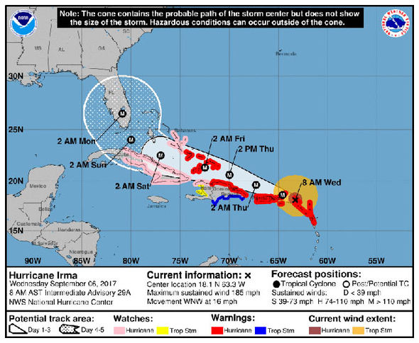 Noaa Irma Path \u2014 Latest News, Images and Photos \u2014 CrypticImages