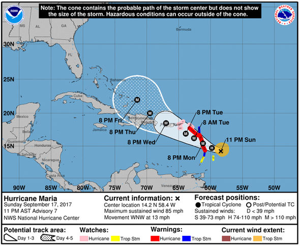 weather channel hurricane central hurricane maria track live