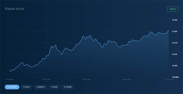 Bitcoin Electricity Cost Ethereum News Today