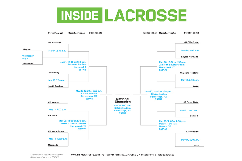 2017 Men\u0027s NCAA DI Tournament Bracket Maryland is Top Seed Inside